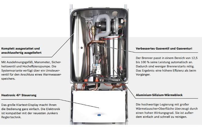 Bosch Junkers Gasbrennwerttherme ZSB 14-5 14 kW mit 120 Liter ...