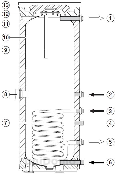 Anschlusschema Junkers SK 160 Liter Brauchwasserspeicher