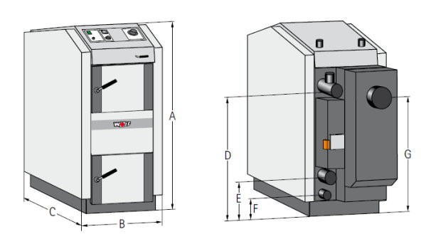 Wolf BVG Holzvergaser—Kessel schematische Darstellung