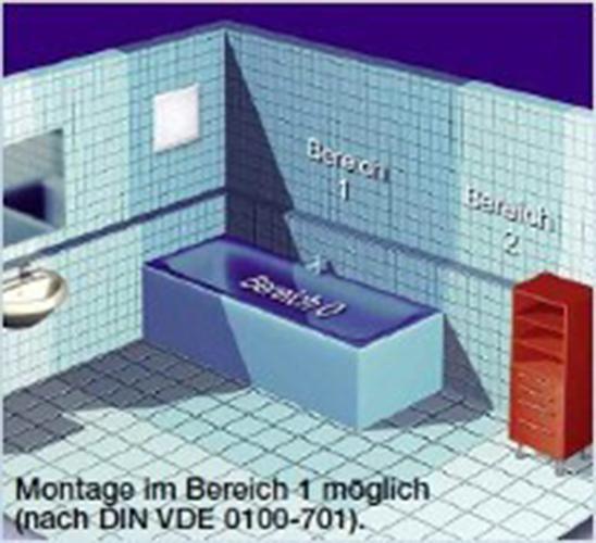 MiniVent M1 Entspricht Strahlwasserschutz IP X5, Isolationsschutzklasse II  Und Darf Gemäß DIN VDE 0100 701 Im Bereich 1 Eingesetzt Werden.