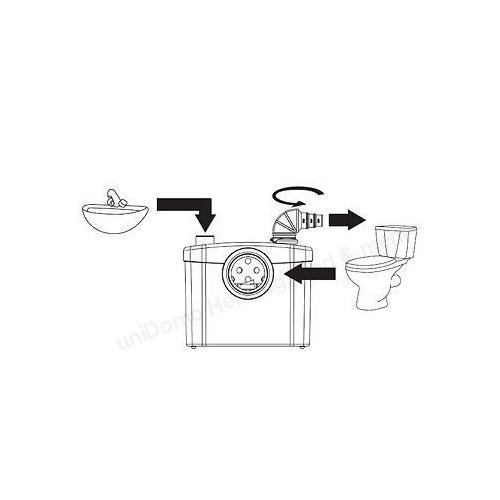 sfa sanibroy pro haushaltspumpe hebeanlage sanipro ebay. Black Bedroom Furniture Sets. Home Design Ideas