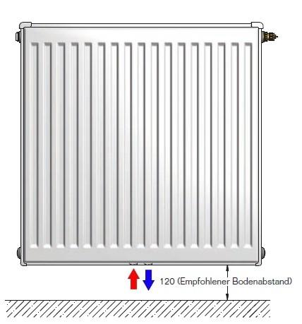 buderus ventil profil heizk rper mittenanschluss typ 22 bh. Black Bedroom Furniture Sets. Home Design Ideas