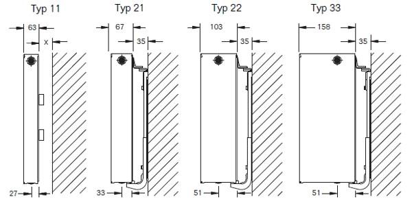 buderus ventil plan heizk rper typ 33 bh 600 mm bl 400. Black Bedroom Furniture Sets. Home Design Ideas